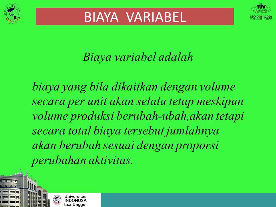 Klasifikasi Biaya Dikaitkan Dgn Volume Produksi Biaya Variabel ( Variabel cost ) Biaya Tetap ( Fixed cost ) Biaya Semi Variabel