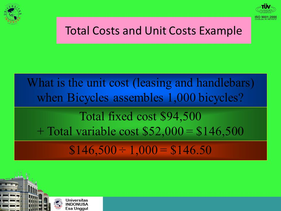 Relationships of Types of Costs Direct Indirect VariableFixed
