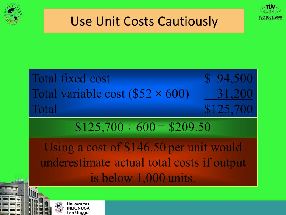 Use Unit Costs Cautiously What is their budgeted cost for an estimated production of 3,500 bicycles? 3,500 × $146.50 = $512,750 What should the budget