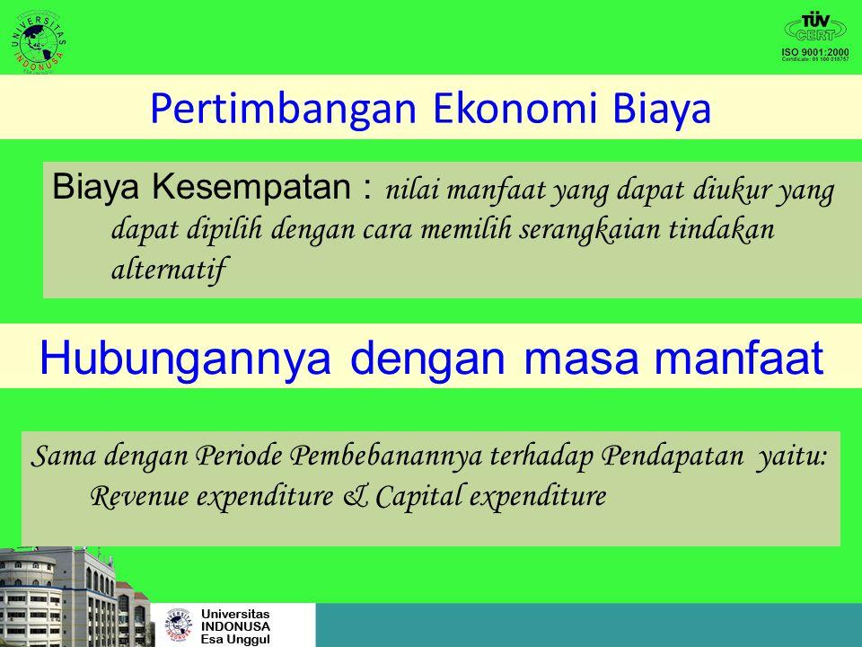 Periode Pembebanannya terhadap Pendapatan 1.Biaya Produk : Biaya yang secara langsung dapat diidentifikasikan sampai ke produk jadi, meliputi biaya ba
