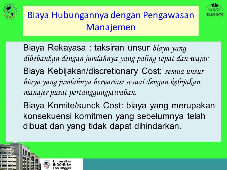 Pertimbangan Ekonomi Biaya Biaya Kesempatan : nilai manfaat yang dapat diukur yang dapat dipilih dengan cara memilih serangkaian tindakan alternatif S