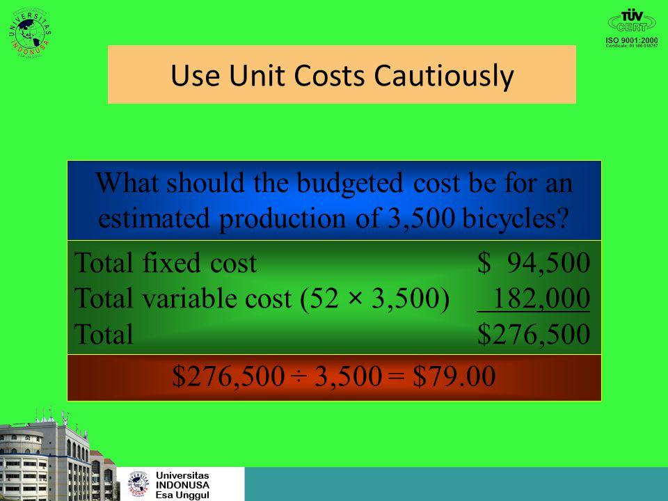 Biaya Hubungannya dengan Pengawasan Manajemen 1.Biaya Rekayasa : taksiran unsur biaya yang dibebankan dengan jumlahnya yang paling tepat dan wajar 2.B