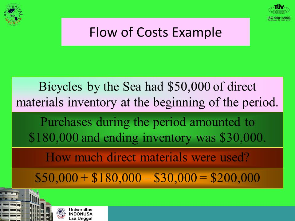 Period Costs Period costs are all costs in the income statement other than cost of goods sold. Period costs are recorded as expenses of the accounting