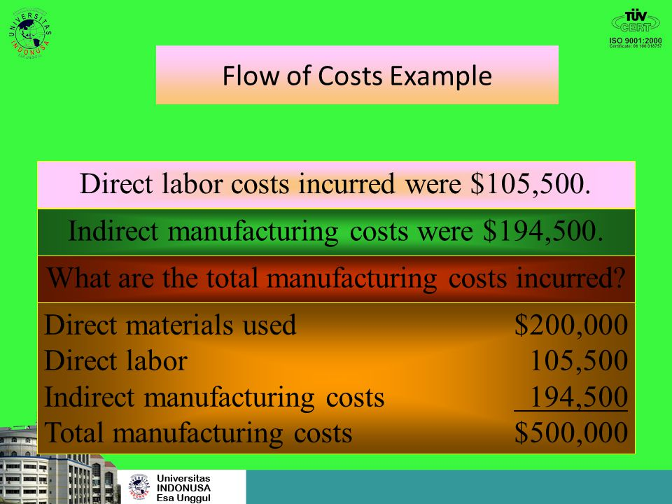 Flow of Costs Example Bicycles by the Sea had $50,000 of direct materials inventory at the beginning of the period. Purchases during the period amount