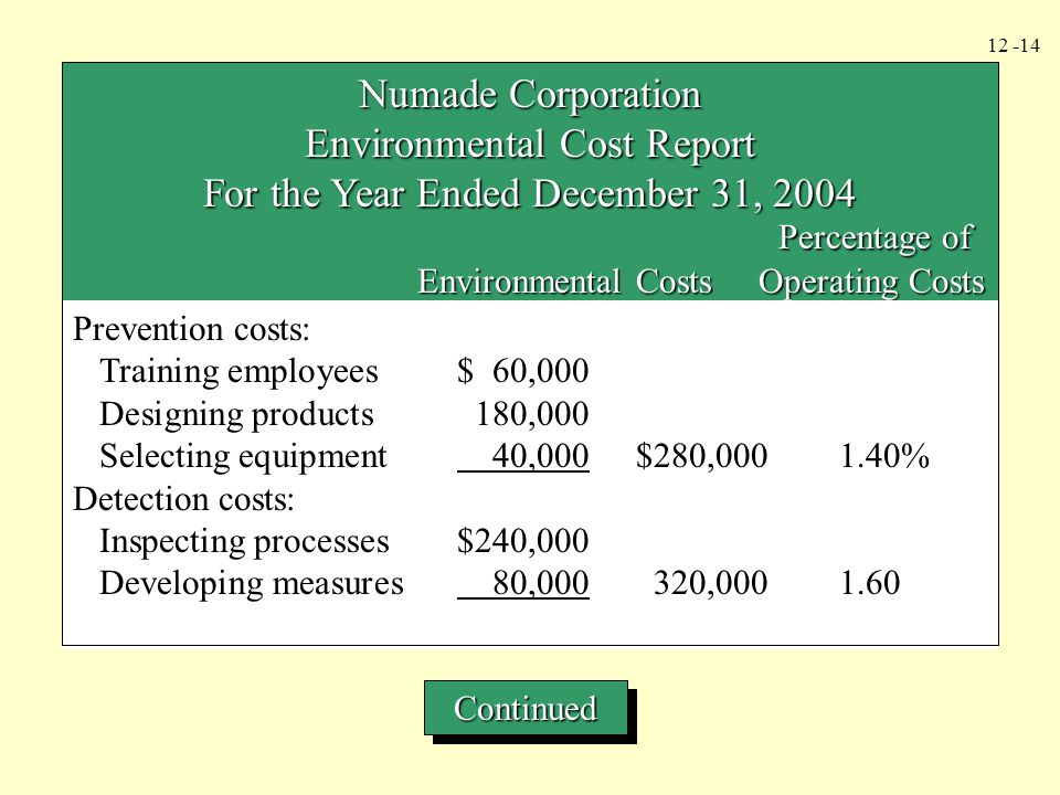 12 -14 Numade Corporation Environmental Cost Report For the Year Ended December 31, 2004 Percentage of Environmental Costs Operating Costs Prevention