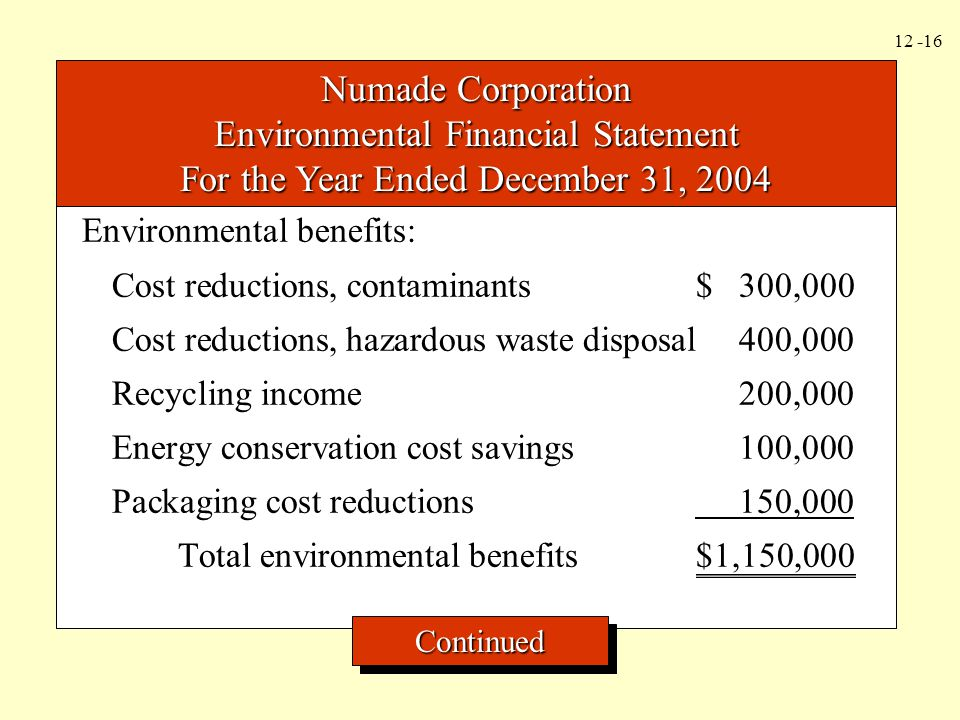 12 -16 Environmental benefits: Cost reductions, contaminants$ 300,000 Cost reductions, hazardous waste disposal400,000 Recycling income200,000 Energy