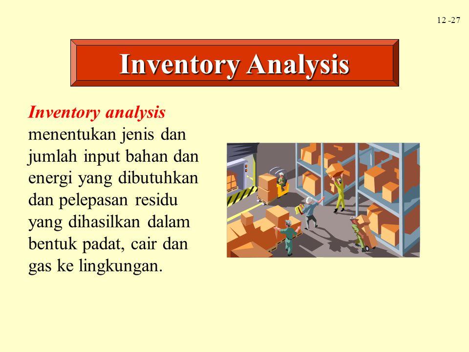 12 -27 Inventory analysis menentukan jenis dan jumlah input bahan dan energi yang dibutuhkan dan pelepasan residu yang dihasilkan dalam bentuk padat,