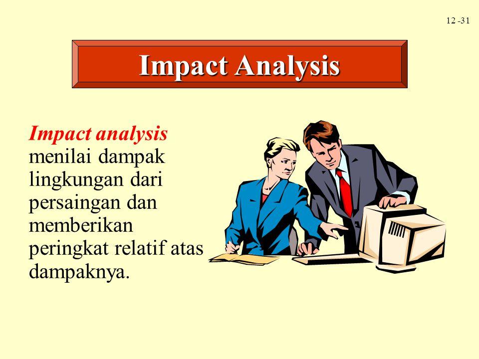 12 -31 Impact analysis menilai dampak lingkungan dari persaingan dan memberikan peringkat relatif atas dampaknya. Impact Analysis