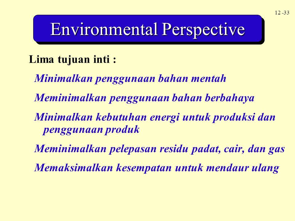 12 -33 Lima tujuan inti : Minimalkan penggunaan bahan mentah Meminimalkan penggunaan bahan berbahaya Minimalkan kebutuhan energi untuk produksi dan pe