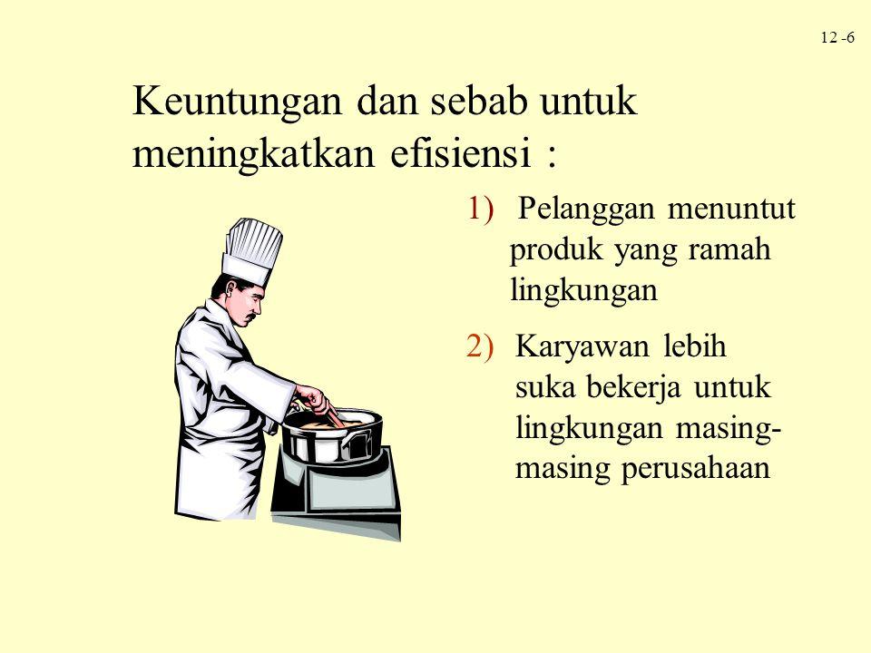 12 -6 Keuntungan dan sebab untuk meningkatkan efisiensi : 1) Pelanggan menuntut produk yang ramah lingkungan 2)Karyawan lebih suka bekerja untuk lingk
