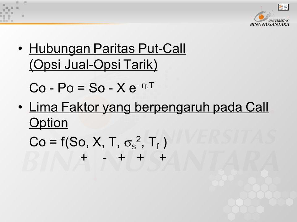 Hubungan Paritas Put-Call (Opsi Jual-Opsi Tarik) Co - Po = So - X e - r f.T Lima Faktor yang berpengaruh pada Call Option Co = f(So, X, T,  s 2, T f