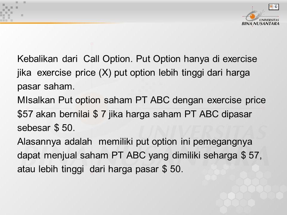Kebalikan dari Call Option. Put Option hanya di exercise jika exercise price (X) put option lebih tinggi dari harga pasar saham. MIsalkan Put option s
