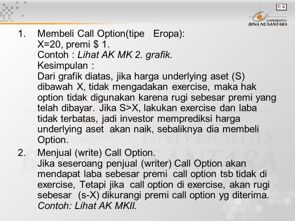 1.Membeli Call Option(tipe Eropa): X=20, premi $ 1. Contoh : Lihat AK MK 2. grafik. Kesimpulan : Dari grafik diatas, jika harga underlying aset (S) di