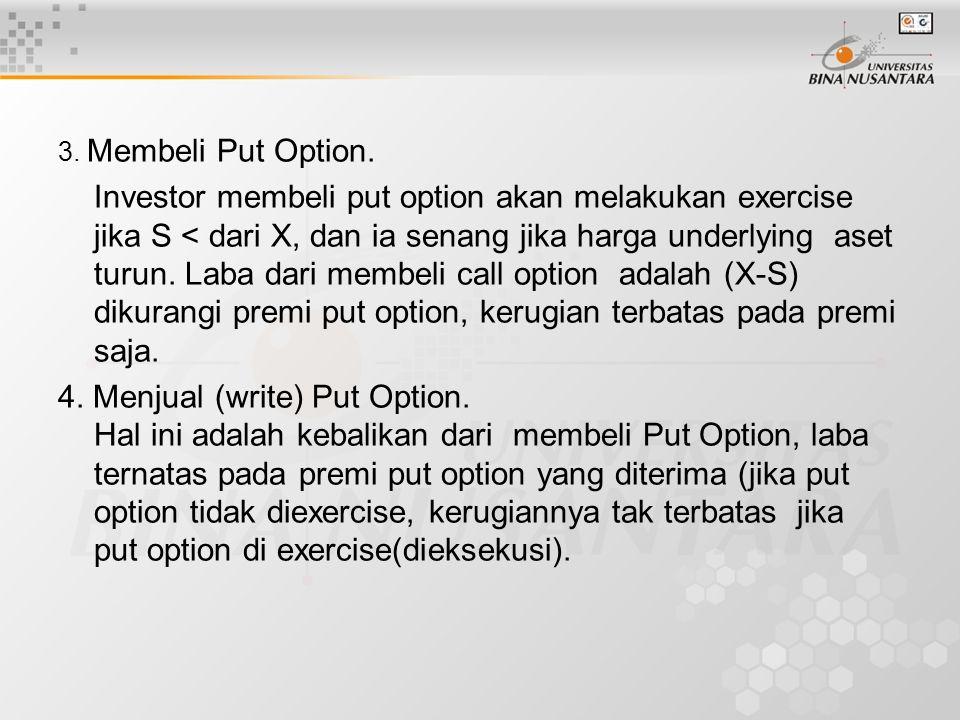 3. Membeli Put Option. Investor membeli put option akan melakukan exercise jika S < dari X, dan ia senang jika harga underlying aset turun. Laba dari