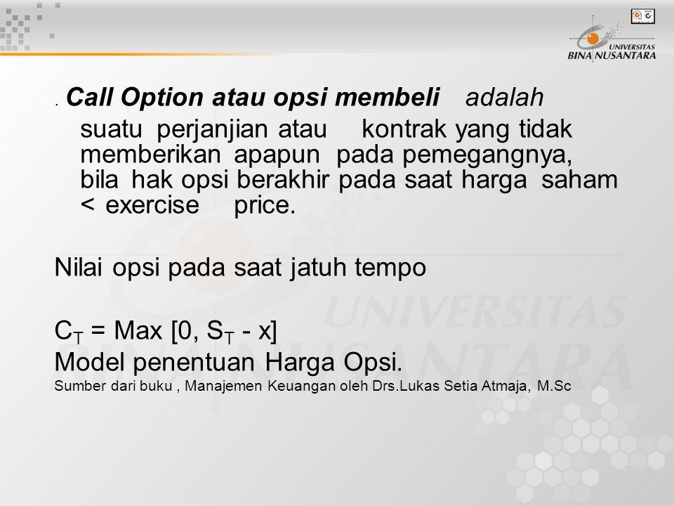 . Call Option atau opsi membeli adalah suatu perjanjian atau kontrak yang tidak memberikan apapun pada pemegangnya, bila hak opsi berakhir pada saat h
