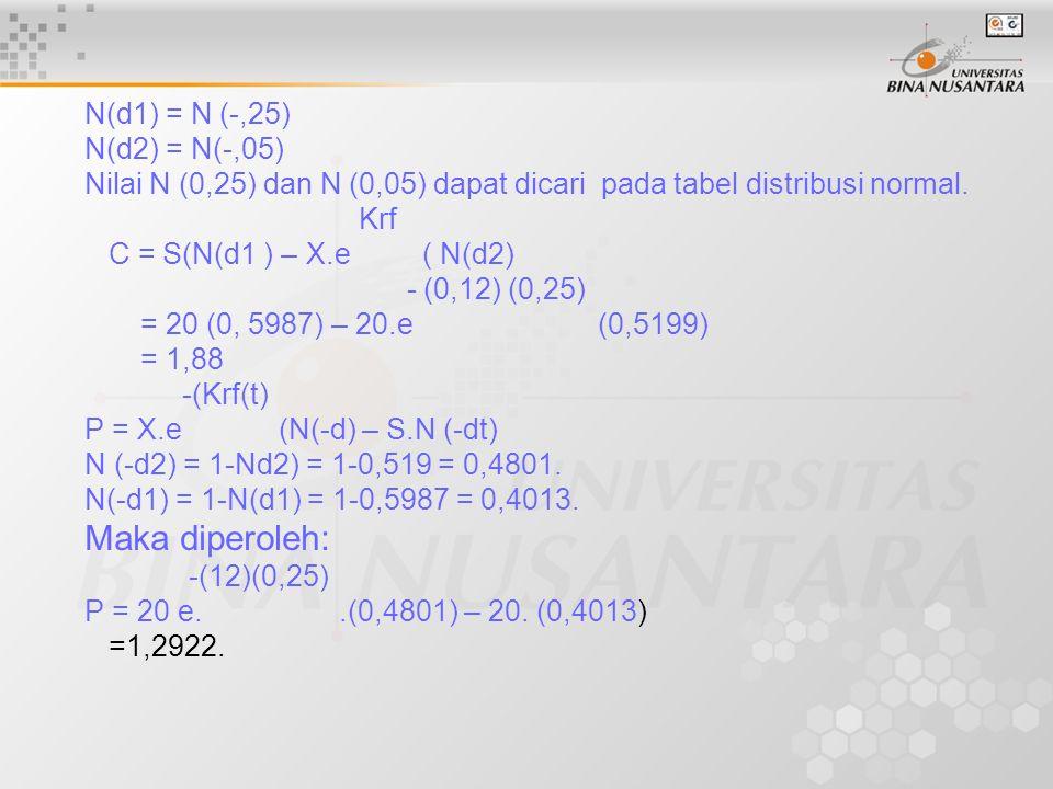 N(d1) = N (-,25) N(d2) = N(-,05) Nilai N (0,25) dan N (0,05) dapat dicari pada tabel distribusi normal. Krf C = S(N(d1 ) – X.e ( N(d2) - (0,12) (0,25)