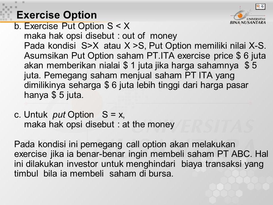 b. Exercise Put Option S X atau X >S, Put Option memiliki nilai X-S. Asumsikan Put Option saham PT.ITA exercise price $ 6 juta akan memberikan nialai