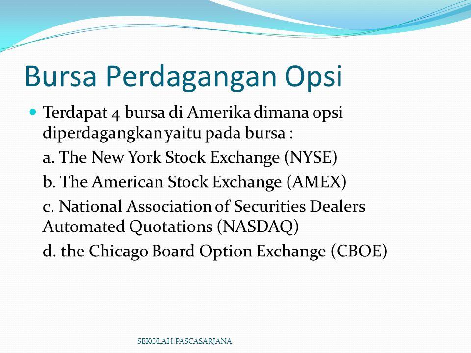 Bursa Perdagangan Opsi Terdapat 4 bursa di Amerika dimana opsi diperdagangkan yaitu pada bursa : a. The New York Stock Exchange (NYSE) b. The American