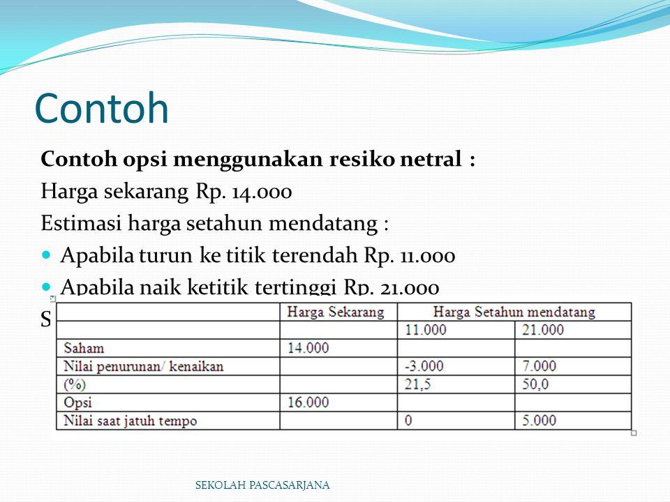 Contoh Contoh opsi menggunakan resiko netral : Harga sekarang Rp. 14.000 Estimasi harga setahun mendatang : Apabila turun ke titik terendah Rp. 11.000