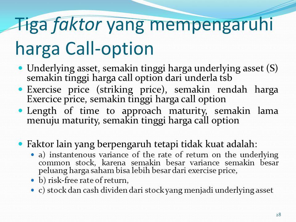 Tiga faktor yang mempengaruhi harga Call-option Underlying asset, semakin tinggi harga underlying asset (S) semakin tinggi harga call option dari unde