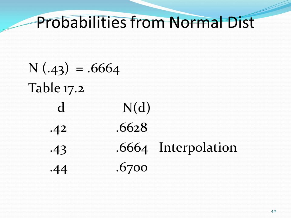 40 N (.43) =.6664 Table 17.2 d N(d).42.6628.43.6664 Interpolation.44.6700 Probabilities from Normal Dist