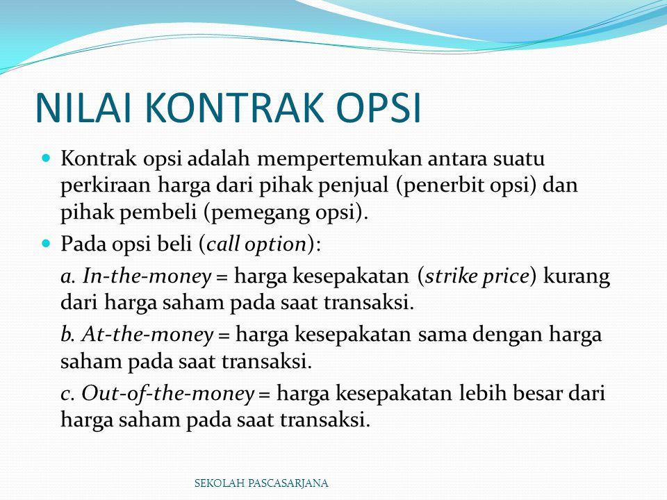 NILAI KONTRAK OPSI Pada opsi jual (put option): a.
