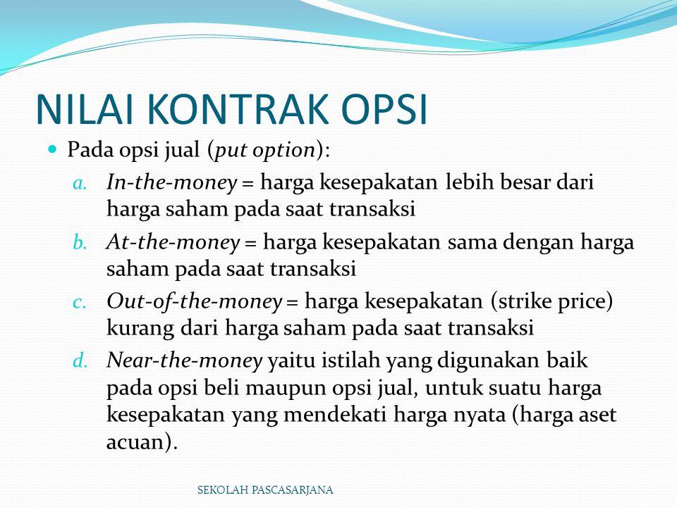 NILAI KONTRAK OPSI Pada opsi jual (put option): a. In-the-money = harga kesepakatan lebih besar dari harga saham pada saat transaksi b. At-the-money =
