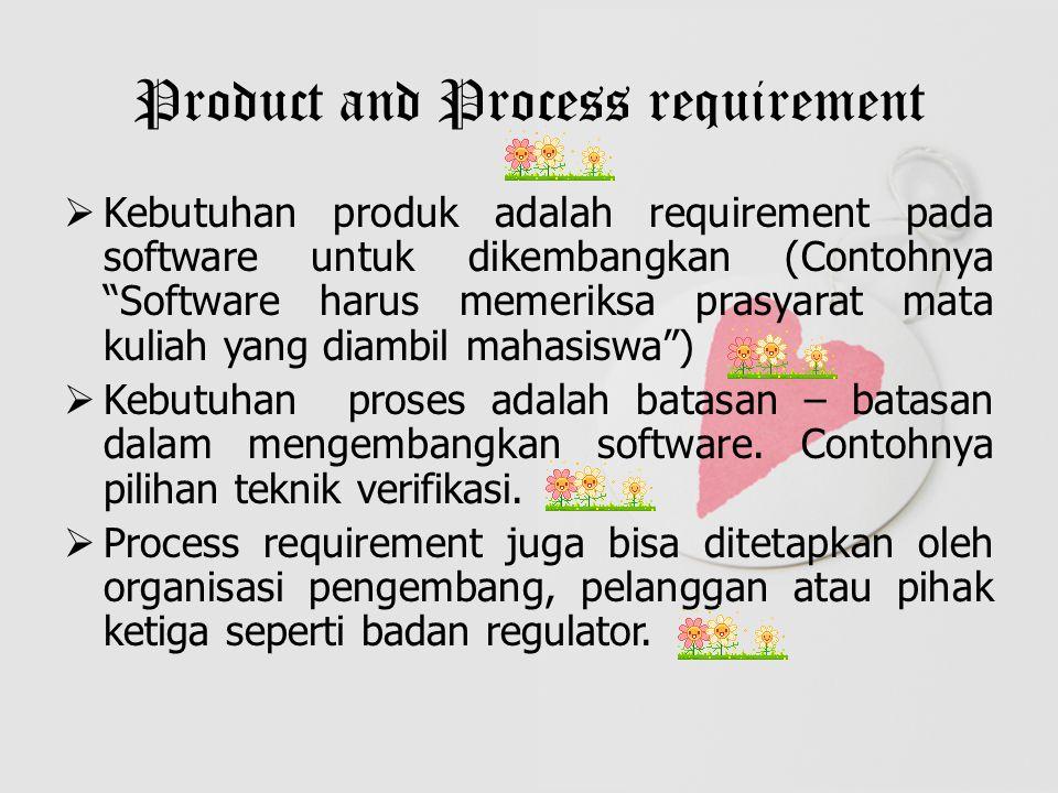 Konsep Desain Lanjutan 5.Software procedure Fokus pada detil proses pada tiap modul.