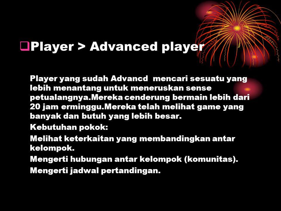  Player > Advanced player Player yang sudah Advancd mencari sesuatu yang lebih menantang untuk meneruskan sense petualangnya.Mereka cenderung bermain