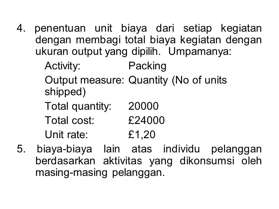 4. penentuan unit biaya dari setiap kegiatan dengan membagi total biaya kegiatan dengan ukuran output yang dipilih. Umpamanya: Activity:Packing Output