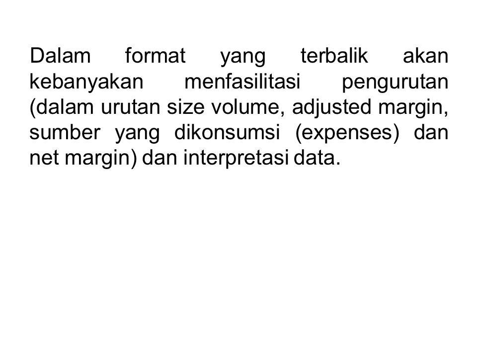 Dalam format yang terbalik akan kebanyakan menfasilitasi pengurutan (dalam urutan size volume, adjusted margin, sumber yang dikonsumsi (expenses) dan net margin) dan interpretasi data.