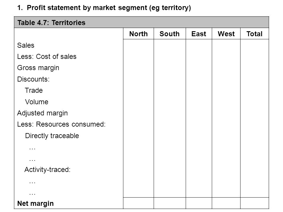 1. Profit statement by market segment (eg territory) Table 4.7: Territories NorthSouthEastWestTotal Sales Less: Cost of sales Gross margin Discounts: