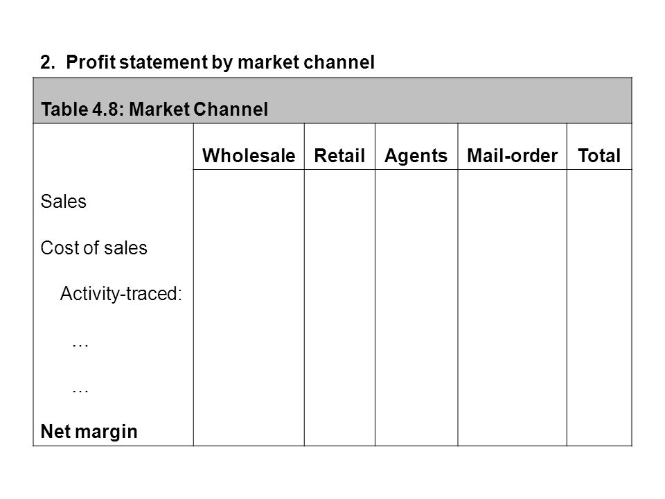 2. Profit statement by market channel Table 4.8: Market Channel WholesaleRetailAgentsMail-orderTotal Sales Cost of sales Activity-traced: … … Net marg