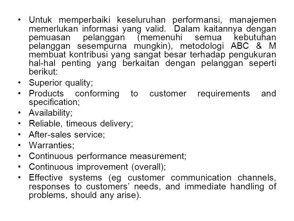 Model ABC berdasarkan pelanggan merupakan alat khusus dalam penentuan kapan kebutuhan pelanggan tidak terpenuhi setidak-tidaknya pada harga saat ini.