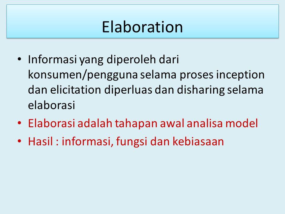 Elaboration Informasi yang diperoleh dari konsumen/pengguna selama proses inception dan elicitation diperluas dan disharing selama elaborasi Elaborasi