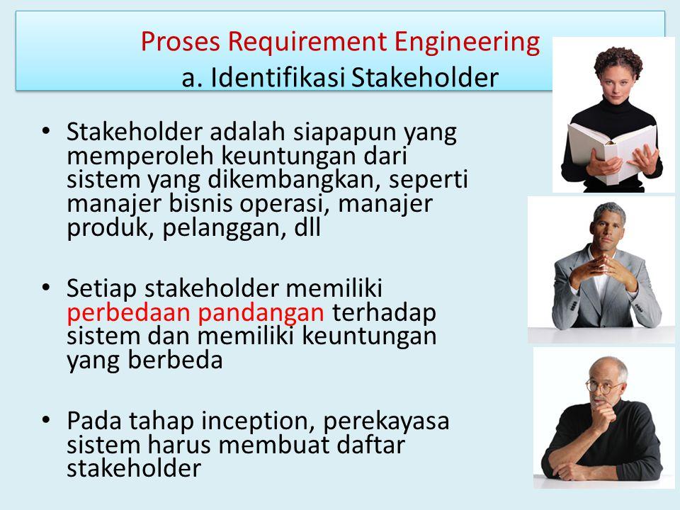 Proses Requirement Engineering a. Identifikasi Stakeholder Stakeholder adalah siapapun yang memperoleh keuntungan dari sistem yang dikembangkan, seper