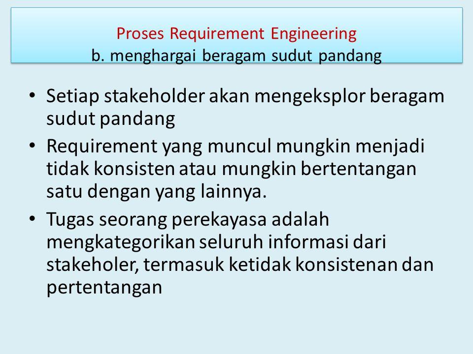 Proses Requirement Engineering b. menghargai beragam sudut pandang Setiap stakeholder akan mengeksplor beragam sudut pandang Requirement yang muncul m