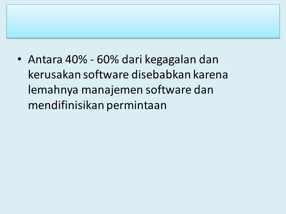 Antara 40% - 60% dari kegagalan dan kerusakan software disebabkan karena lemahnya manajemen software dan mendifinisikan permintaan