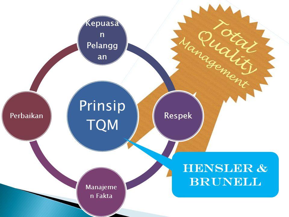 Prinsip TQM Kepuasa n Pelangg an Respek Manajeme n Fakta Perbaikan Hensler & Brunell