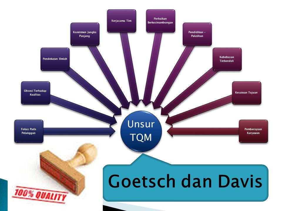 Goetsch dan Davis Unsur TQM Fokus Pada Pelanggan Obsesi Terhadap Kualitas Pendekatan Ilmiah Komitmen Jangka Panjang Kerjasama Tim Perbaikan Berkesinam