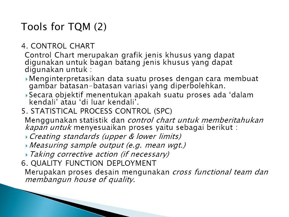 Tools for TQM (2) 4. CONTROL CHART Control Chart merupakan grafik jenis khusus yang dapat digunakan untuk bagan batang jenis khusus yang dapat digunak