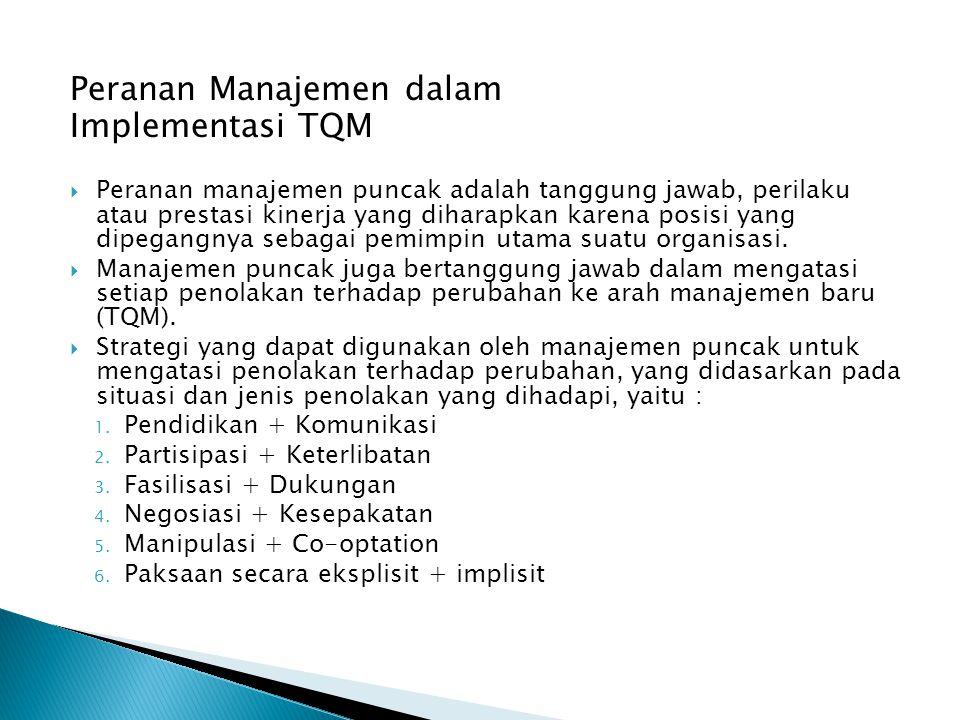 Peranan Manajemen dalam Implementasi TQM  Peranan manajemen puncak adalah tanggung jawab, perilaku atau prestasi kinerja yang diharapkan karena posis