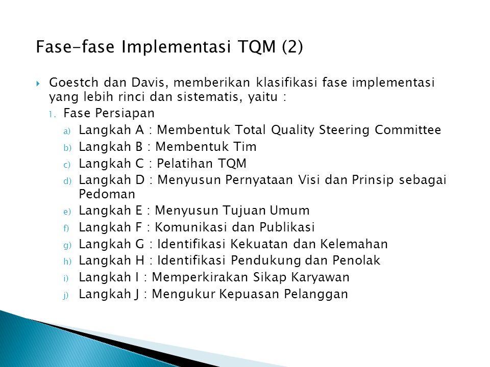 Fase-fase Implementasi TQM (2)  Goestch dan Davis, memberikan klasifikasi fase implementasi yang lebih rinci dan sistematis, yaitu : 1. Fase Persiapa