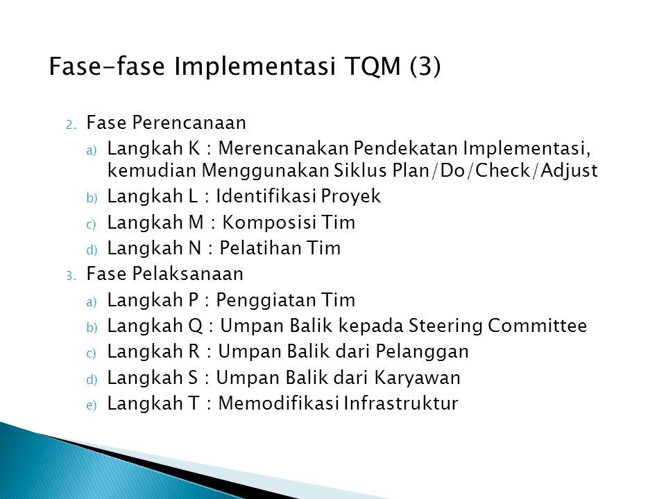 Fase-fase Implementasi TQM (3) 2. Fase Perencanaan a) Langkah K : Merencanakan Pendekatan Implementasi, kemudian Menggunakan Siklus Plan/Do/Check/Adju