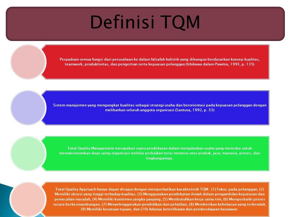 Definisi TQM Perpaduan semua fungsi dari perusahaan ke dalam falsafah holistik yang dibangun berdasarkan konsep kualitas, teamwork, produktivitas, dan