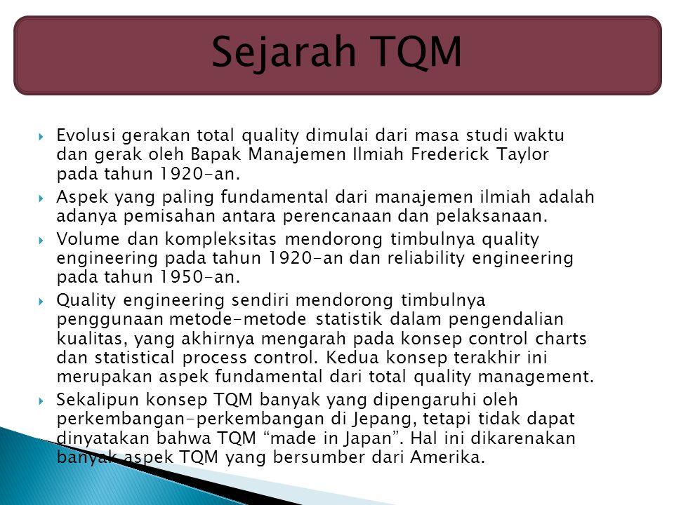  Evolusi gerakan total quality dimulai dari masa studi waktu dan gerak oleh Bapak Manajemen Ilmiah Frederick Taylor pada tahun 1920-an.  Aspek yang