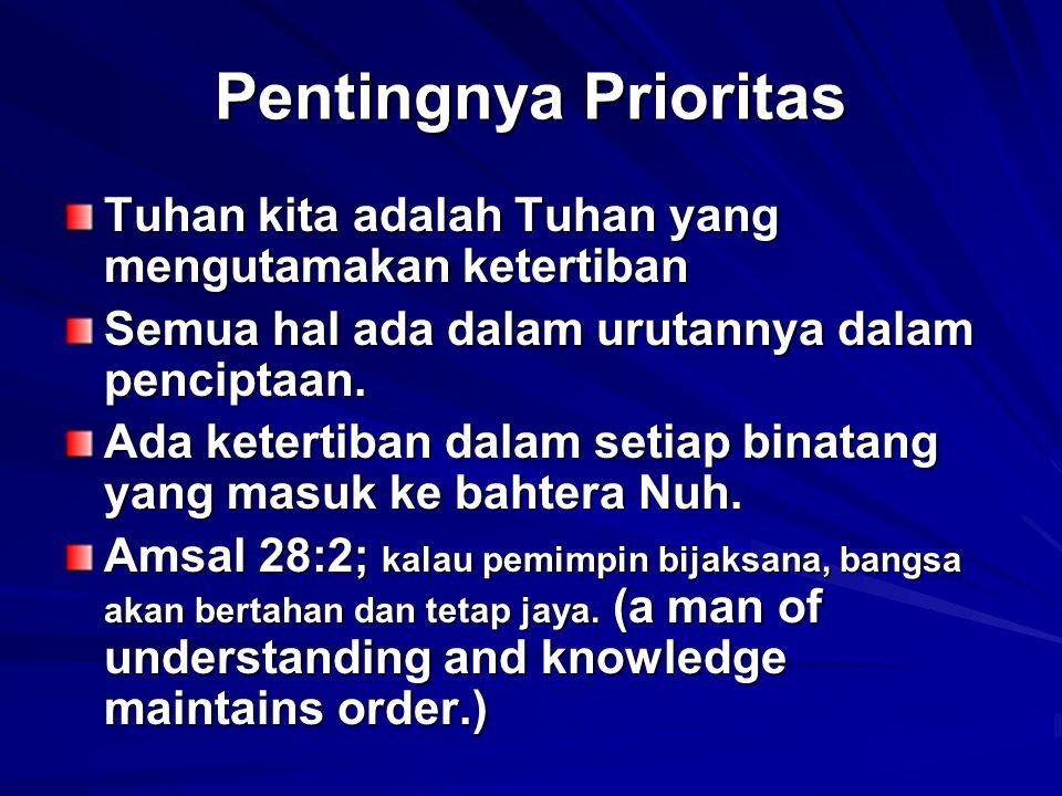 Pentingnya Prioritas Tuhan kita adalah Tuhan yang mengutamakan ketertiban Semua hal ada dalam urutannya dalam penciptaan. Ada ketertiban dalam setiap