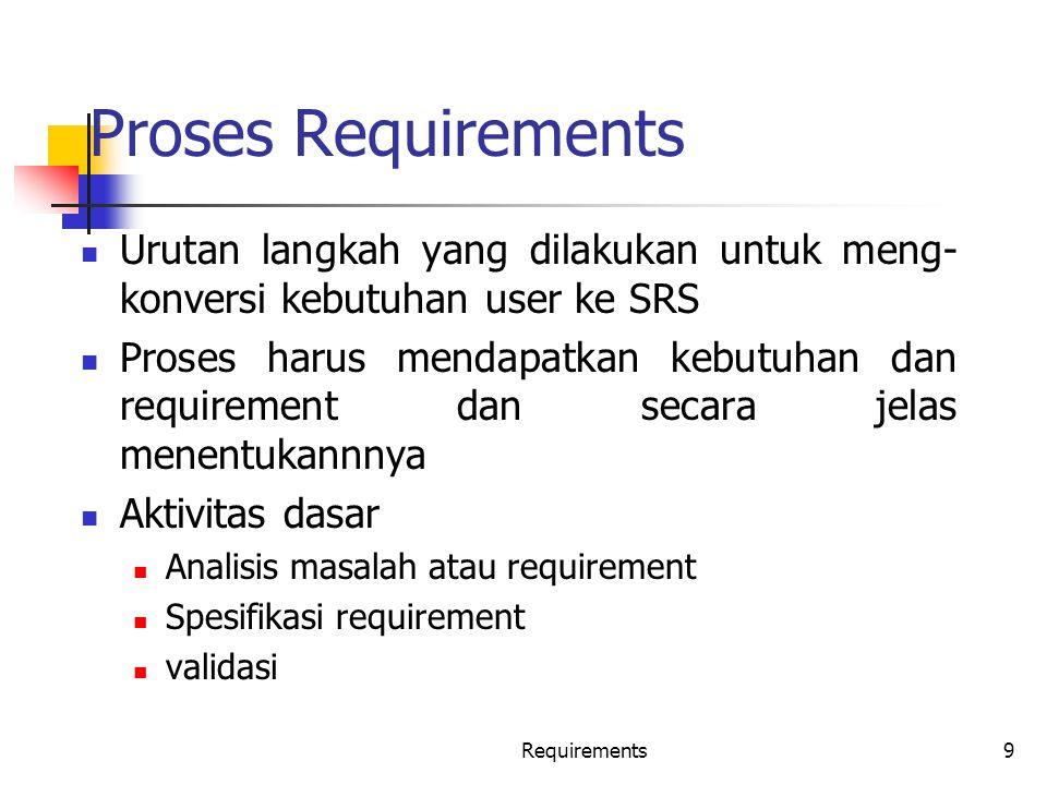 Requirements30 Skenario Utama 1.Pelanggan browse dan memilih item 2.