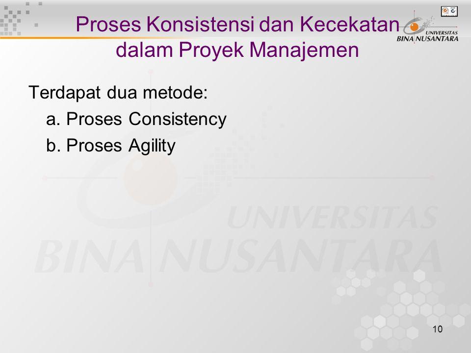 10 Proses Konsistensi dan Kecekatan dalam Proyek Manajemen Terdapat dua metode: a. Proses Consistency b. Proses Agility