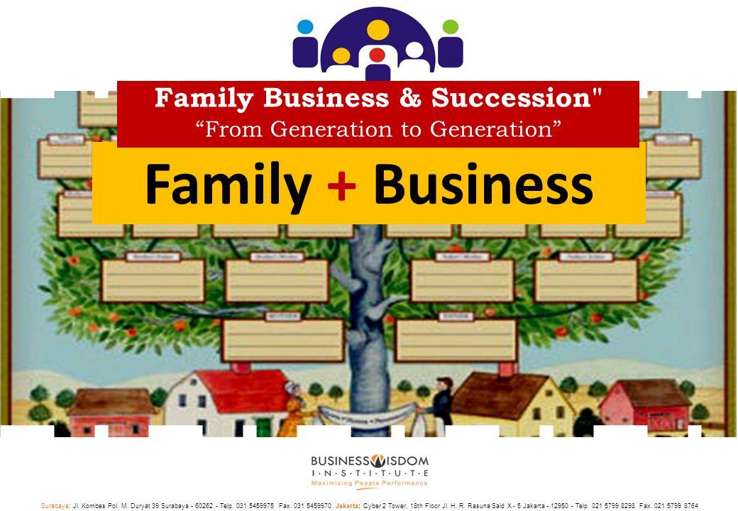 Background Sebagian besar dari bisnis yang berjalan di Indonesia adalah bisnis keluarga.